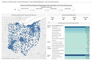 A screenshot of a map of Ohio included in the National Arts Education Data Project